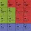 Bruce Main: Elements